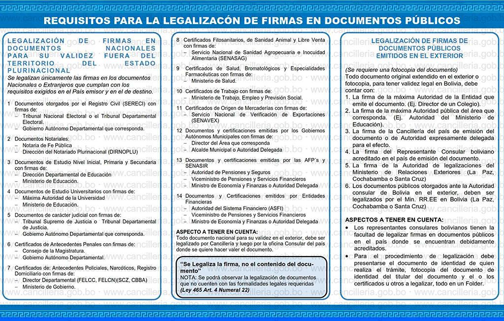 Requisitos para transferencia de vehiculos en bolivia